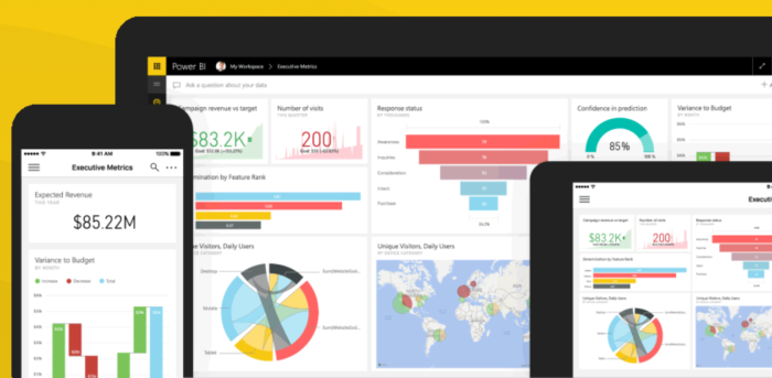 Power BI: Include 'last refresh' date and time in areport